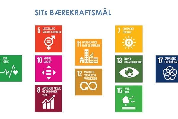 Sammen med Sit har vi plukket ut 10 bærekraftsmål som bærekraftsarbeidet skal fokuseres rundt. Målene er organisert med en flat struktur for å illustrere at ingen mål er viktigere enn andre. Det er helheten som gir en bærekraftig utvikling.