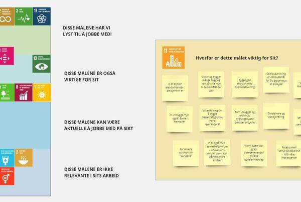 Utklipp fra workshop med ledelsen i Sit. Medvirkning er viktig for å kunne foreslå relevante tiltak og for forankring av arbeidet i organisasjonen. Se full illustrasjon ved å klikke på lenke under Fakta nedenfor.