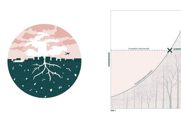 Illustrasjon: Asplan Viak, DRMA og Tina Saaby