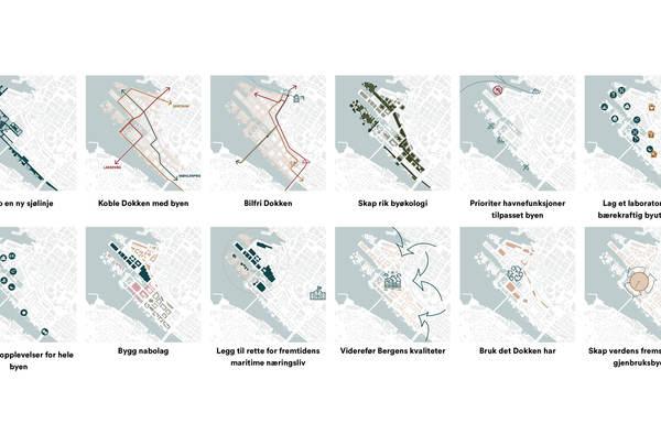 Strategier. Illustrasjon: Asplan Viak og Mad arkitekter