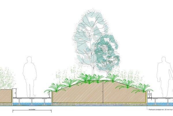 Et utsnitt av snitt med oppbygning. Oppbyggingen er utarbeidet i samarbeid med Bergknapp og Protan. Illustrasjon: Asplan Viak