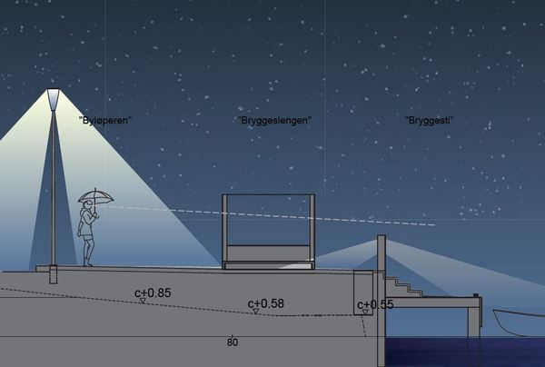 Belysningsprinsipp. Illustrasjon: Asplan Viak