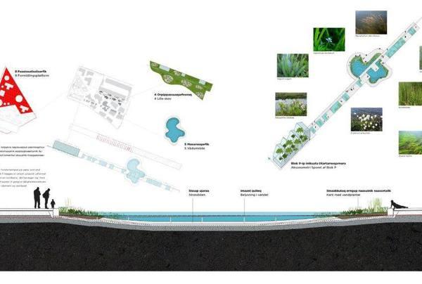 Illustrasjon: Dahle og Uhre arkitekter, MDH arkitekter, Asplan Viak